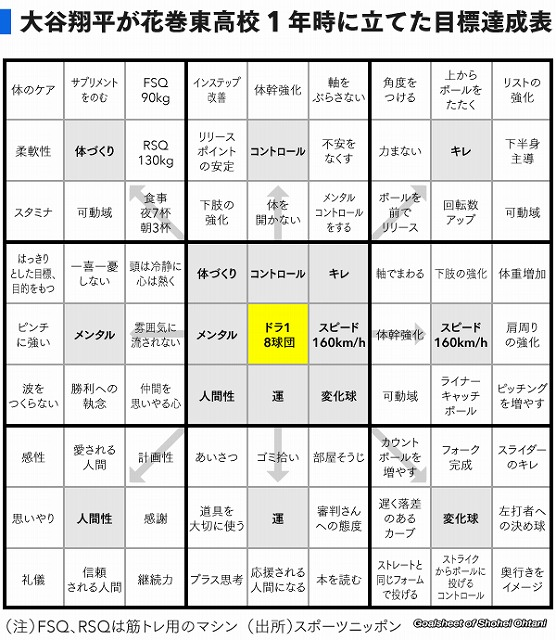s-大谷目標シート.jpg